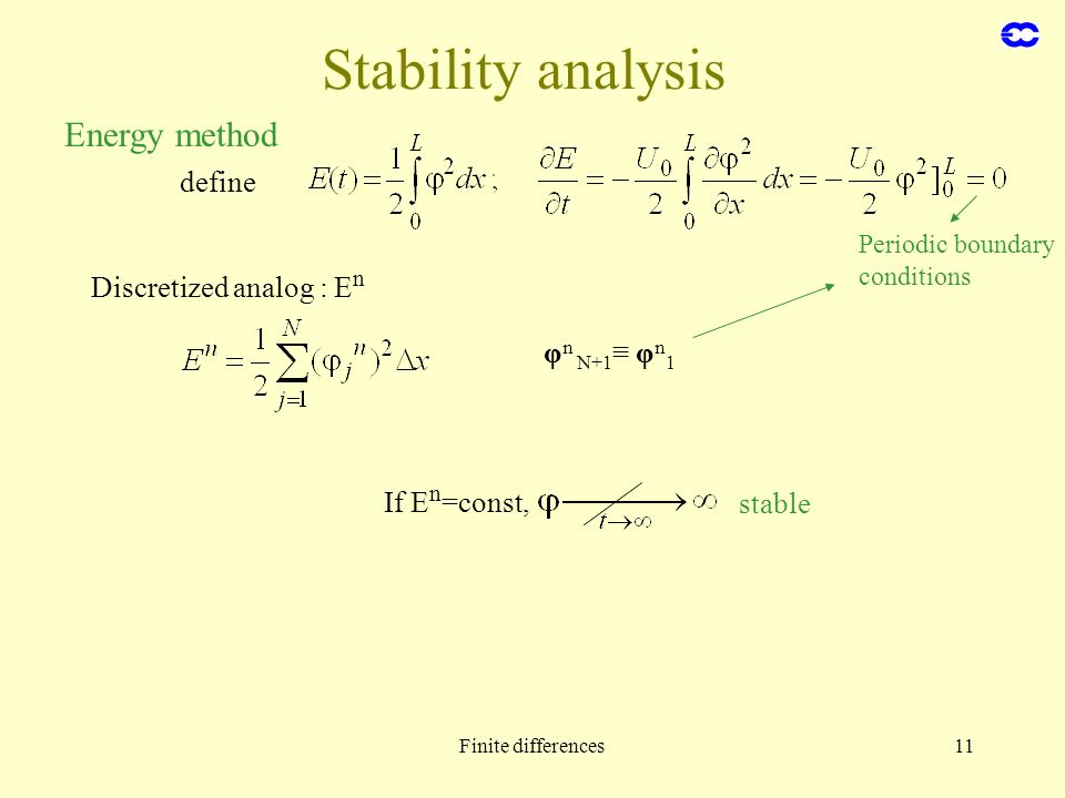 Finite differences11 Stability analysis Energy method define Periodic boundary conditions Discretized analog : E n φ n N+1 φ n 1 If E n =const, stable