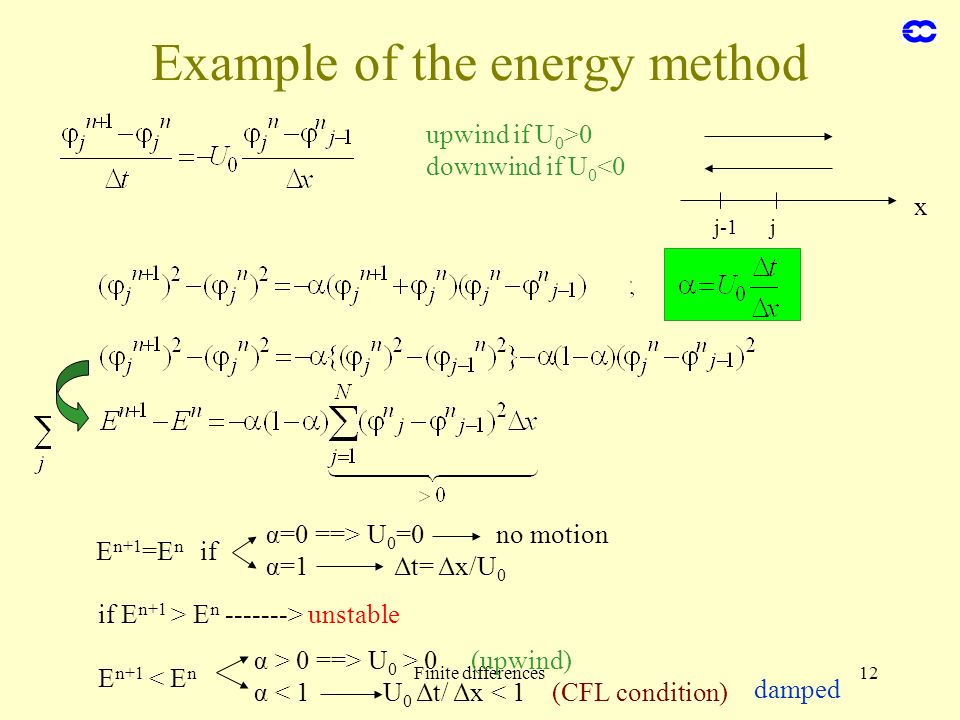 Finite differences12 Example of the energy method upwind if U 0 >0 downwind if U 0 <0 x j-1j E n+1 =E n if α=0 ==> U 0 =0 no motion α=1 Δt= Δx/U 0 if