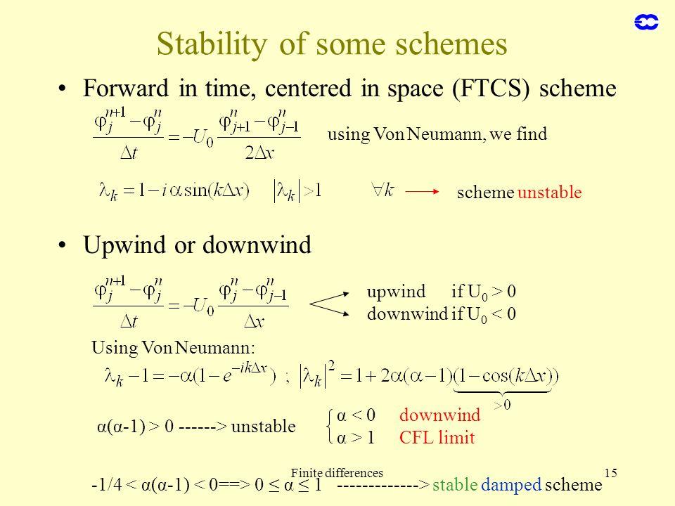 Finite differences15 Stability of some schemes Forward in time, centered in space (FTCS) scheme Upwind or downwind using Von Neumann, we find scheme u