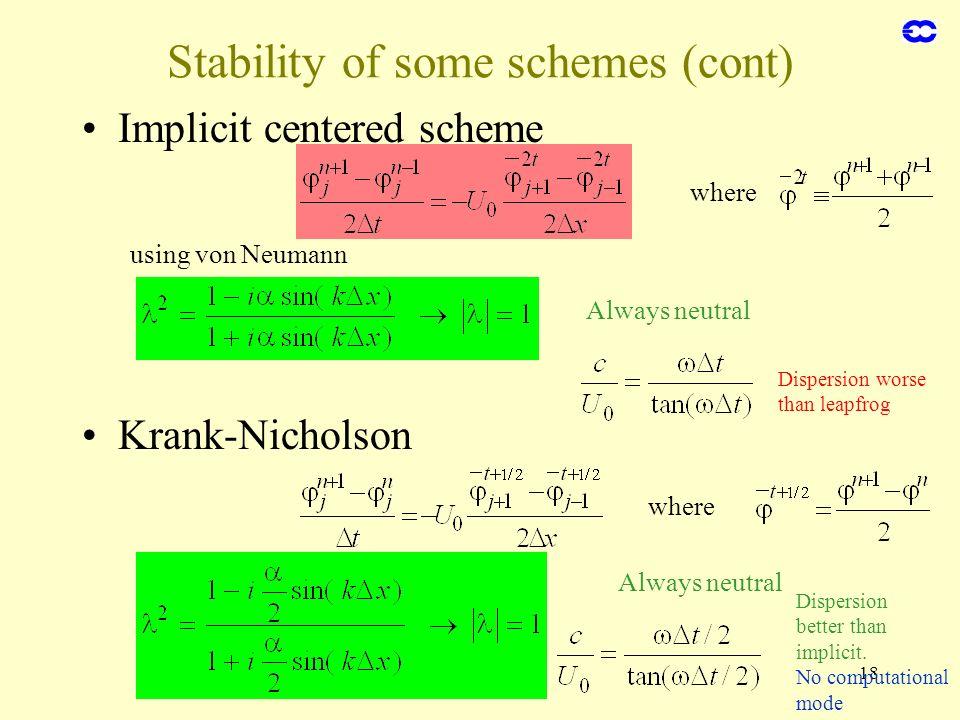 Finite differences18 Stability of some schemes (cont) Implicit centered scheme Krank-Nicholson where using von Neumann Always neutral Dispersion worse