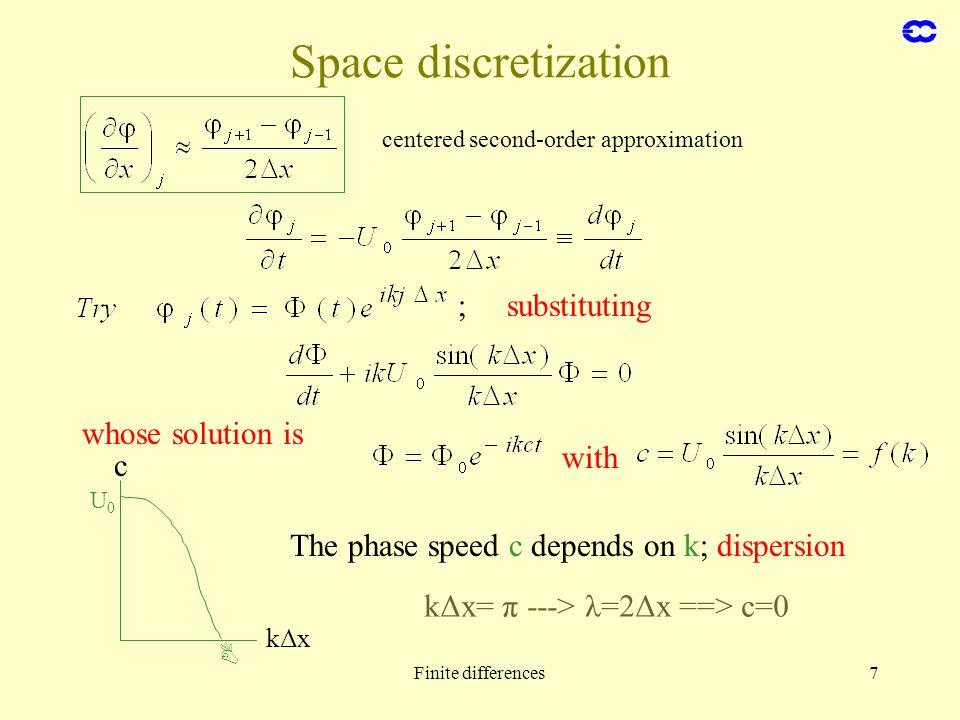 Finite differences7 Space discretization ; substituting whose solution is with U0U0 c kΔxkΔx The phase speed c depends on k; dispersion kΔx= π ---> λ=
