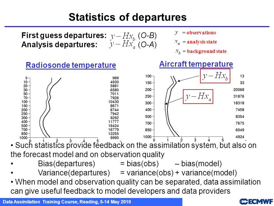 Data Assimilation Training Course, Reading, 5-14 May 2010 Statistics of departures Radiosonde temperature Aircraft temperature Such statistics provide