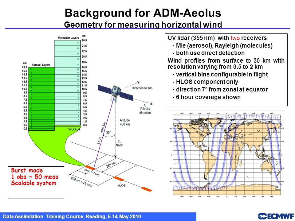 Data Assimilation Training Course, Reading, 5-14 May 2010 Background for ADM-Aeolus Geometry for measuring horizontal wind UV lidar (355 nm) with two