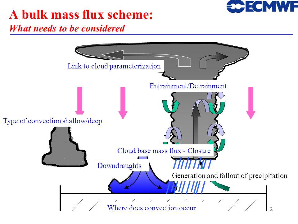 2 A bulk mass flux scheme: What needs to be considered Entrainment/Detrainment Downdraughts Link to cloud parameterization Cloud base mass flux - Clos