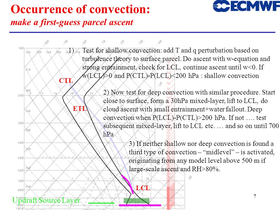 7 Occurrence of convection: make a first-guess parcel ascent Updraft Source Layer LCL ETL CTL 1)Test for shallow convection: add T and q perturbation