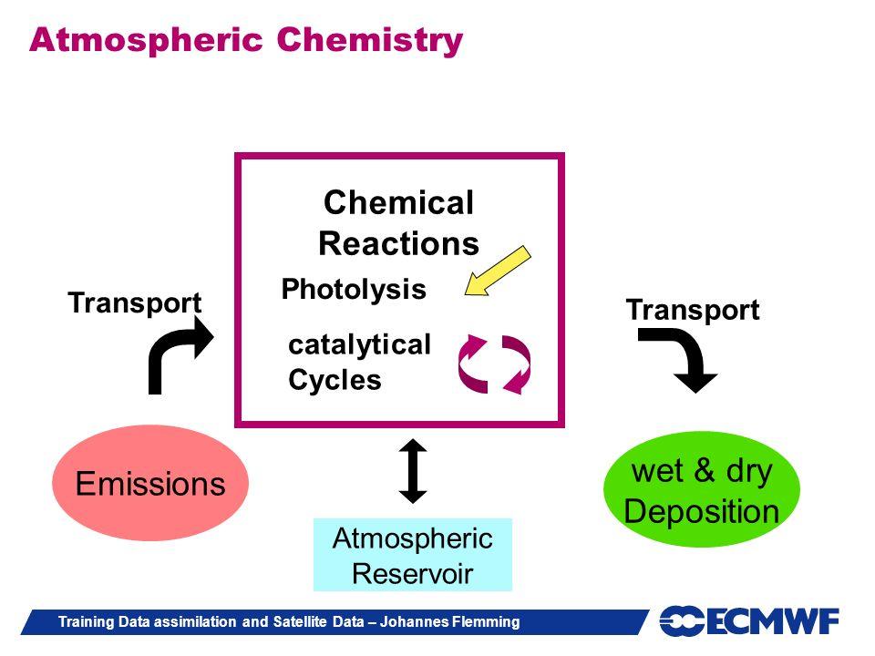 Training Data assimilation and Satellite Data – Johannes Flemming Emissions Chemical Reactions Atmospheric Reservoir wet & dry Deposition Transport ca