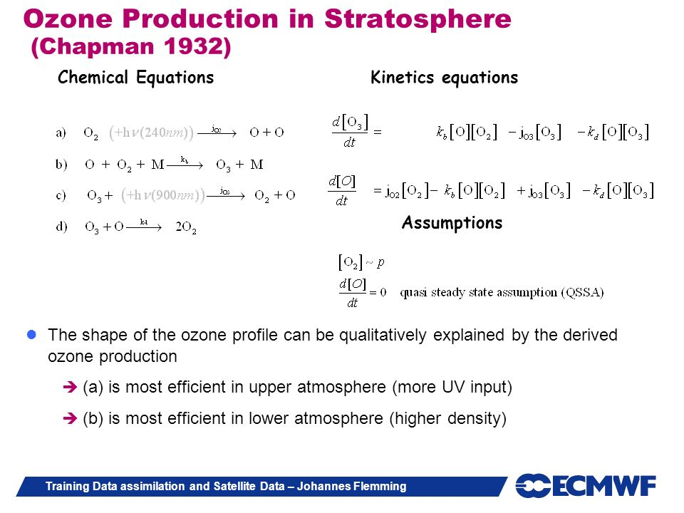 Training Data assimilation and Satellite Data – Johannes Flemming Ozone Production in Stratosphere (Chapman 1932) The shape of the ozone profile can b