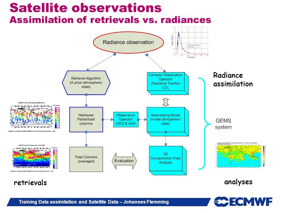 Training Data assimilation and Satellite Data – Johannes Flemming Satellite observations Assimilation of retrievals vs. radiances retrievals analyses