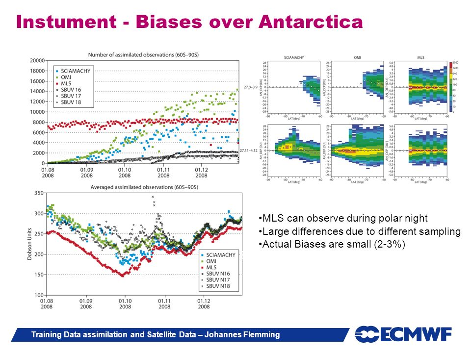Training Data assimilation and Satellite Data – Johannes Flemming Instument - Biases over Antarctica MLS can observe during polar night Biases small M