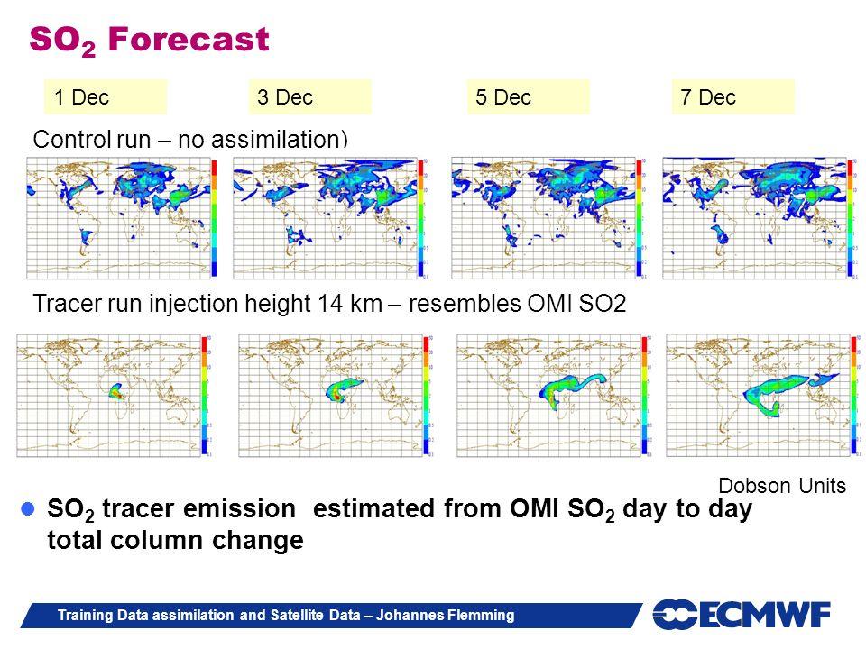 Training Data assimilation and Satellite Data – Johannes Flemming SO2 forecast assimilation: Total column SO2 1 Dec Dobson Units 3 Dec5 Dec7 Dec Contr