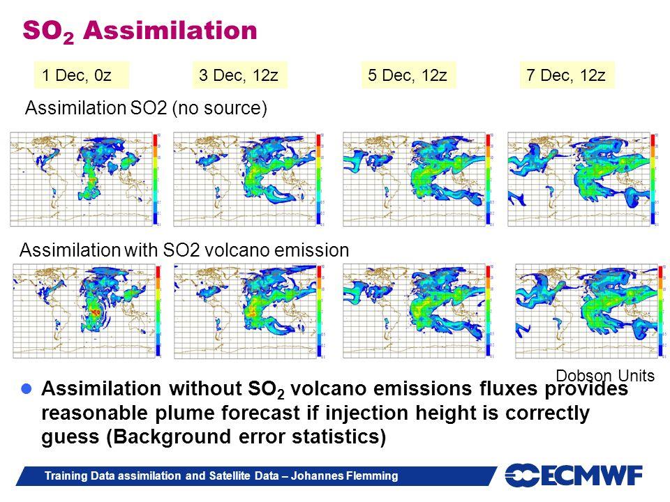 Training Data assimilation and Satellite Data – Johannes Flemming SO2 assimilation: Total column SO2 1 Dec, 0z Dobson Units 3 Dec, 12z5 Dec, 12z7 Dec,