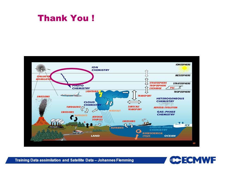 Training Data assimilation and Satellite Data – Johannes Flemming Thank You !