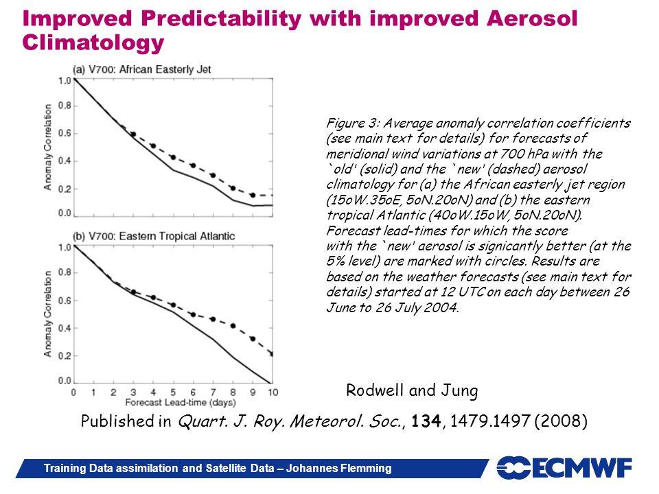 Training Data assimilation and Satellite Data – Johannes Flemming Improved Predictability with improved Aerosol Climatology Published in Quart. J. Roy