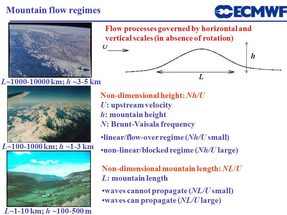 Mountain flow regimes linear/flow-over regime (Nh/U small) Non-dimensional height: Nh/U U: upstream velocity h: mountain height N: Brunt-Vaisala frequ