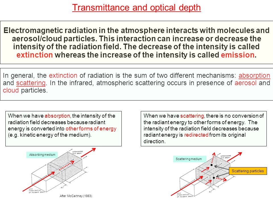 Transmittance and optical depth ds s The attenuation of intensity along a path ds is thus: (6) The extinction coefficient can be written as the sum of the absorption coefficient,, and the scattering coefficient,.