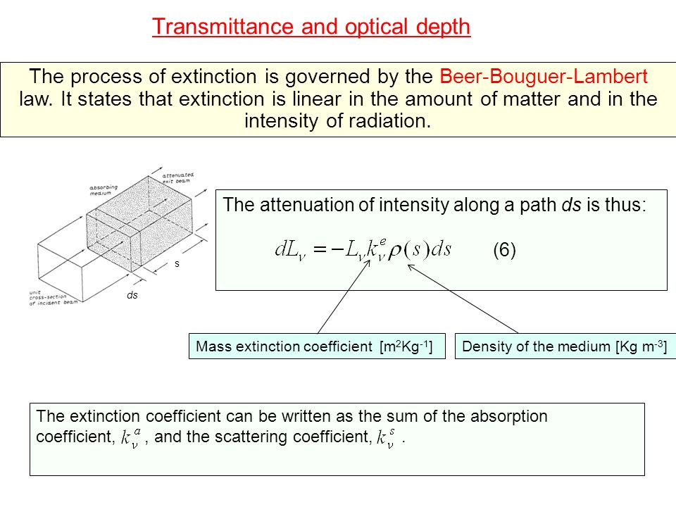 Transmittance and optical depth ds s The attenuation of intensity along a path ds is thus: (6) The extinction coefficient can be written as the sum of