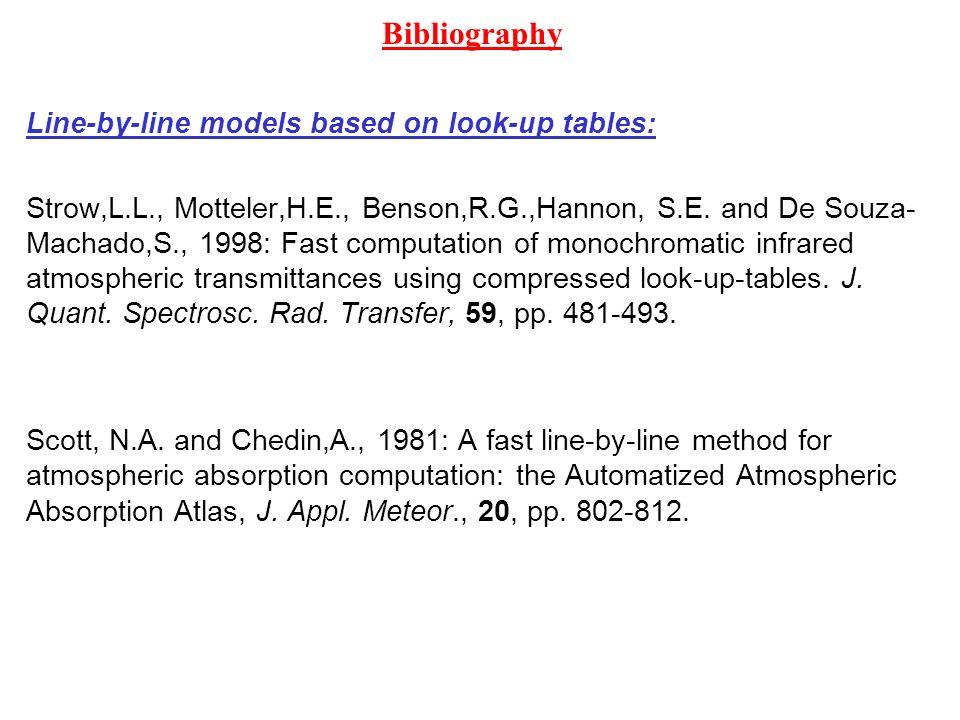 Bibliography Line-by-line models based on look-up tables: Strow,L.L., Motteler,H.E., Benson,R.G.,Hannon, S.E. and De Souza- Machado,S., 1998: Fast com