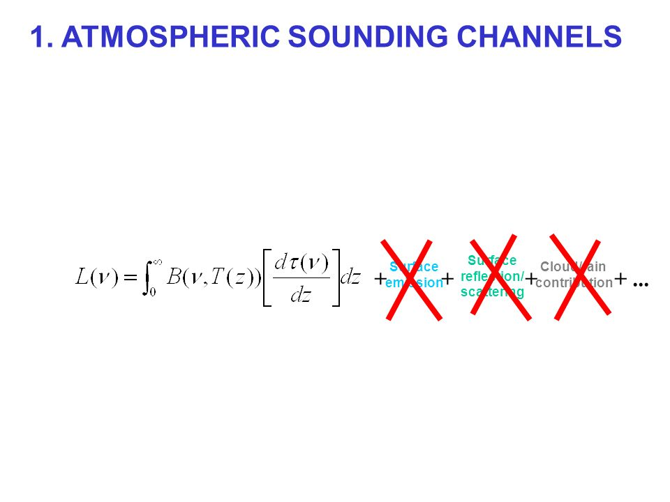 + Surface emission + Surface reflection/ scattering + Cloud/rain contribution +... 1. ATMOSPHERIC SOUNDING CHANNELS