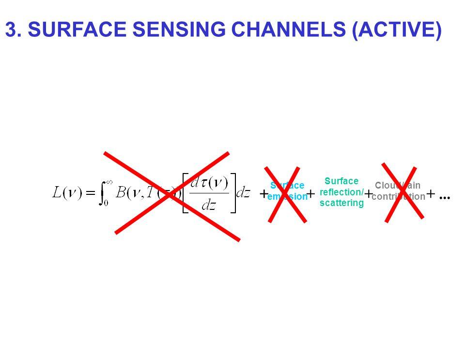 + Surface emission + Surface reflection/ scattering + Cloud/rain contribution +... 3. SURFACE SENSING CHANNELS (ACTIVE) + Surface emission