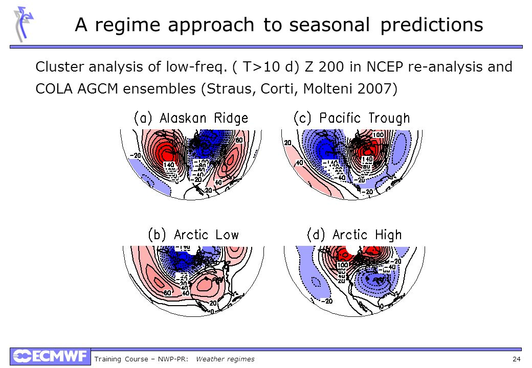 Training Course – NWP-PR: Weather regimes 24 A regime approach to seasonal predictions Cluster analysis of low-freq. ( T>10 d) Z 200 in NCEP re-analys