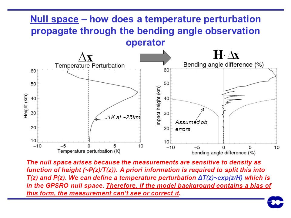 Null space – how does a temperature perturbation propagate through the bending angle observation operator Assumed ob errors The null space arises beca