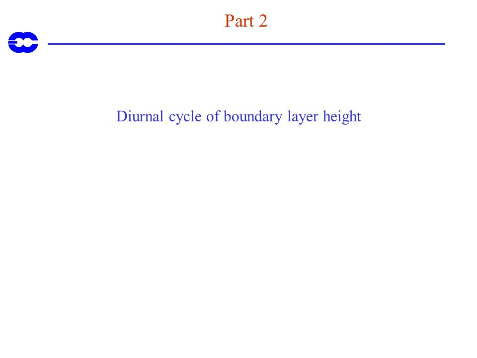 Part 2 Diurnal cycle of boundary layer height
