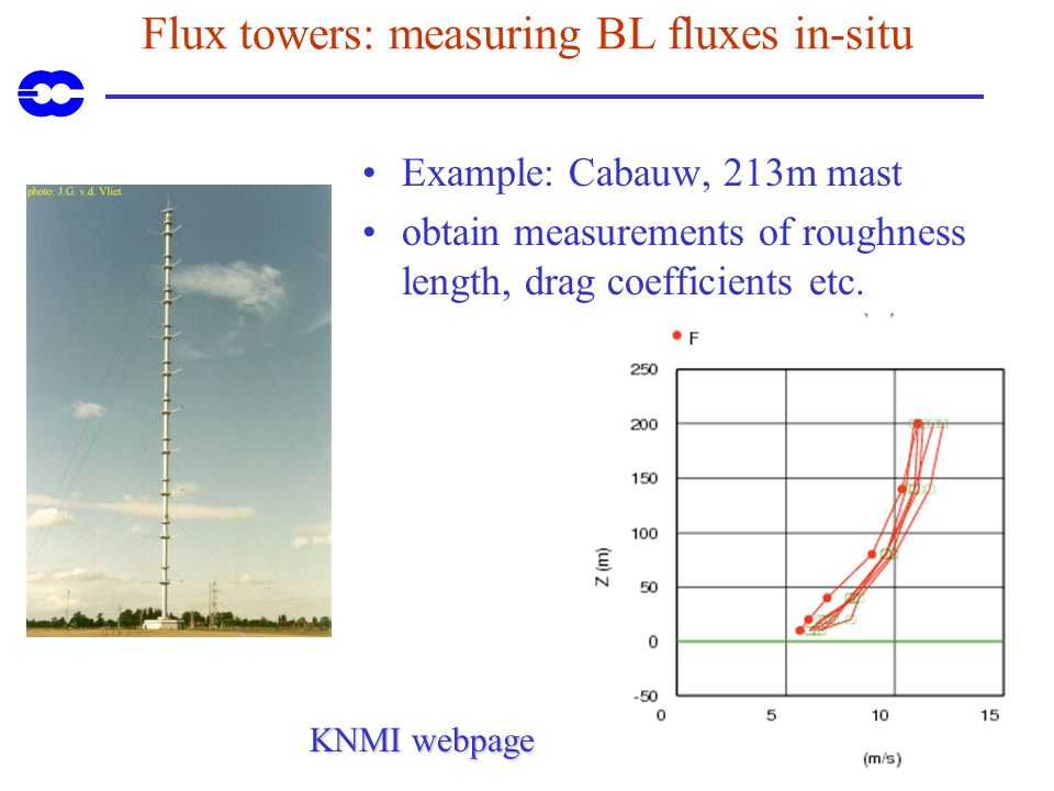 Flux towers: measuring BL fluxes in-situ Example: Cabauw, 213m mast obtain measurements of roughness length, drag coefficients etc. KNMI webpage