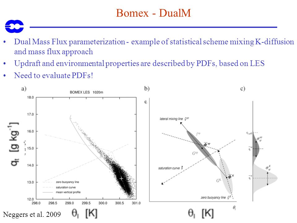 Bomex - DualM Dual Mass Flux parameterization - example of statistical scheme mixing K-diffusion and mass flux approach Updraft and environmental prop