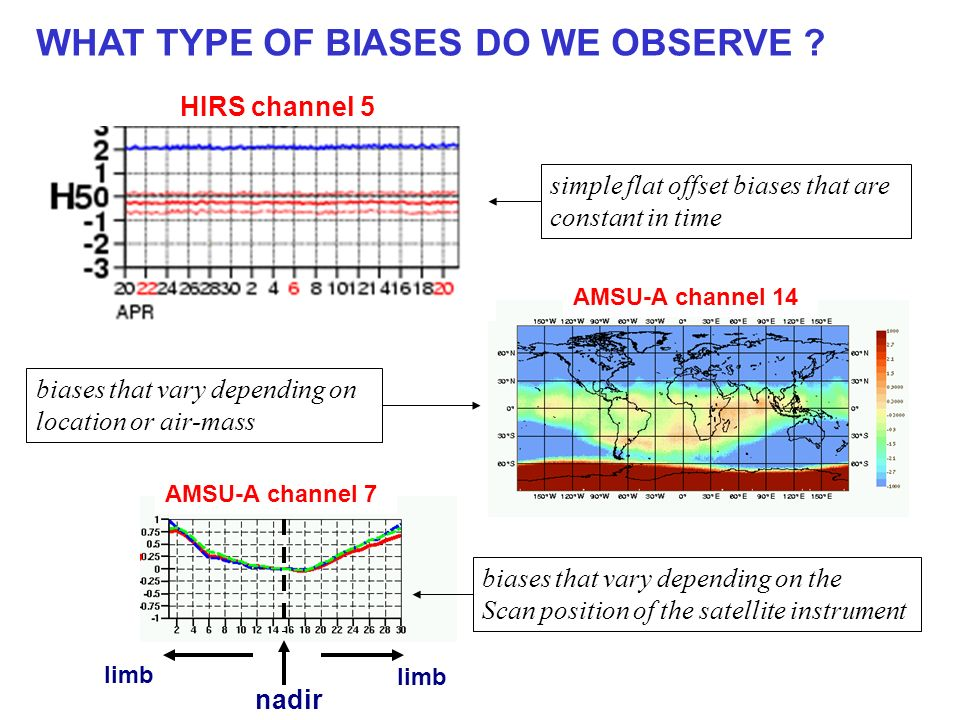 nadir limb AMSU-A channel 14 biases that vary depending on the Scan position of the satellite instrument biases that vary depending on location or air-mass simple flat offset biases that are constant in time AMSU-A channel 7 HIRS channel 5 WHAT TYPE OF BIASES DO WE OBSERVE