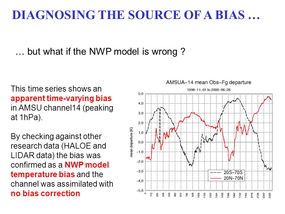 This time series shows an apparent time-varying bias in AMSU channel14 (peaking at 1hPa).