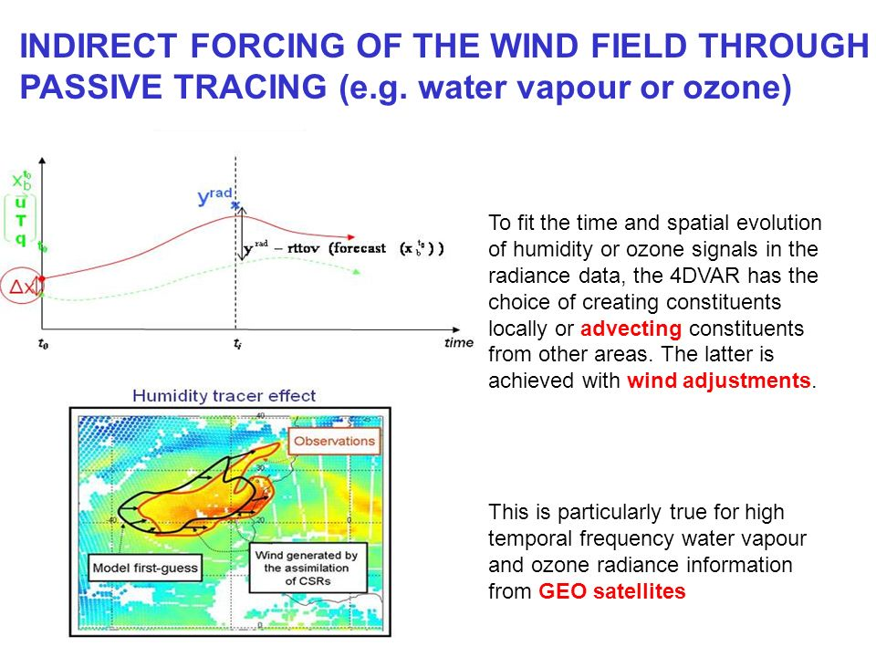 INDIRECT FORCING OF THE WIND FIELD THROUGH PASSIVE TRACING (e.g.
