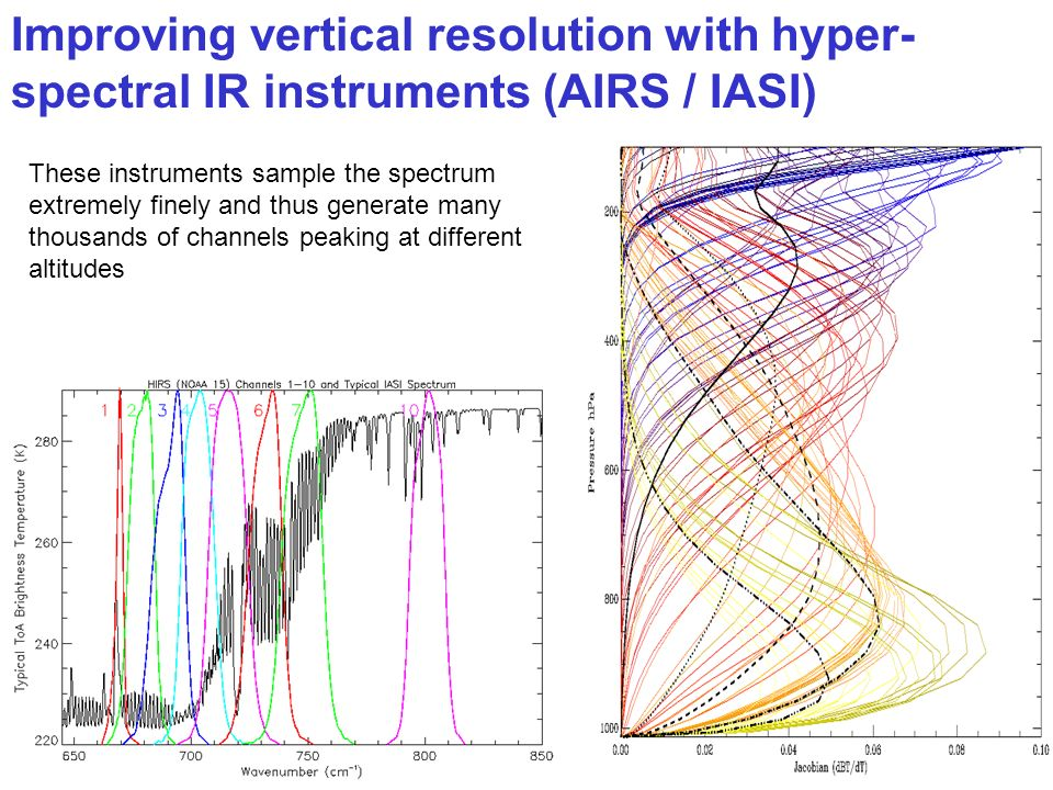 Improving vertical resolution with hyper- spectral IR instruments (AIRS / IASI) These instruments sample the spectrum extremely finely and thus generate many thousands of channels peaking at different altitudes