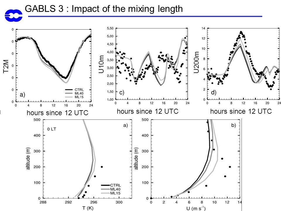 GABLS 3 : Impact of the mixing length T2M hours since 12 UTC U200m U10m