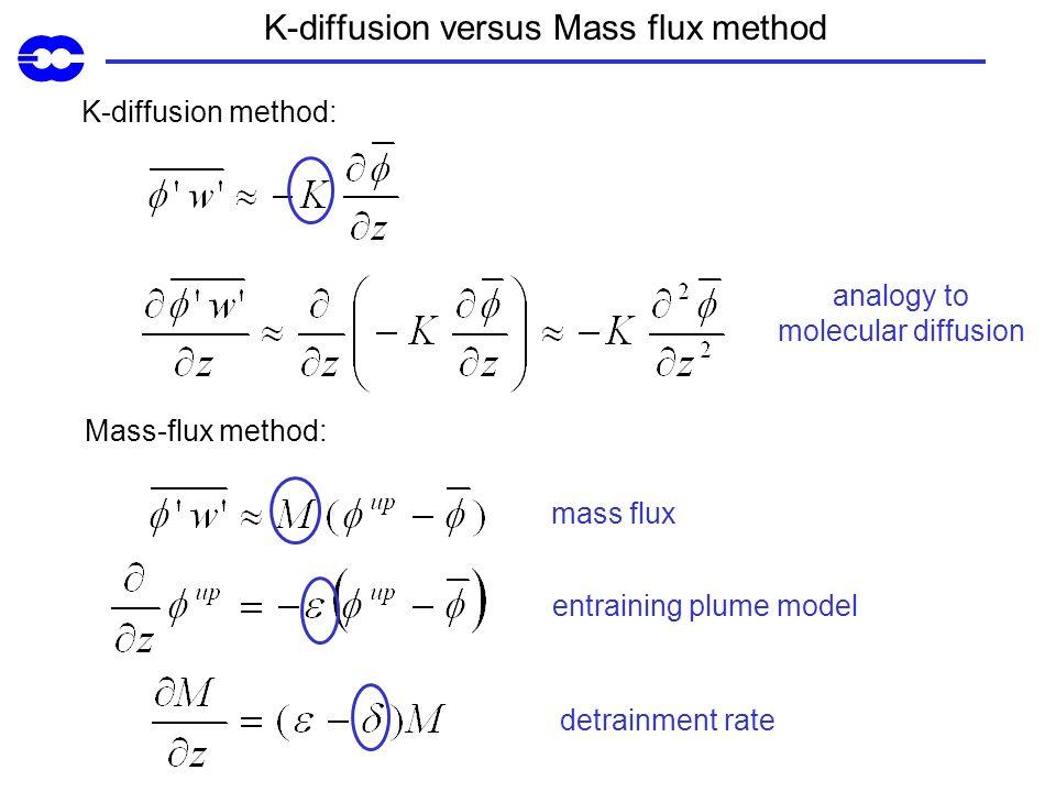 K-diffusion versus Mass flux method Mass-flux method: K-diffusion method: analogy to molecular diffusion mass flux entraining plume model detrainment