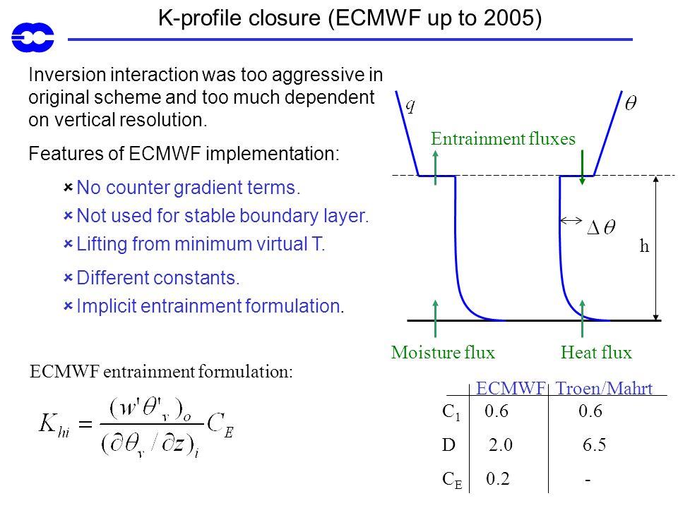 K-profile closure (ECMWF up to 2005) Moisture flux Entrainment fluxes Heat flux h ECMWF entrainment formulation: ECMWFTroen/Mahrt C 1 0.6 0.6 D 2.0 6.