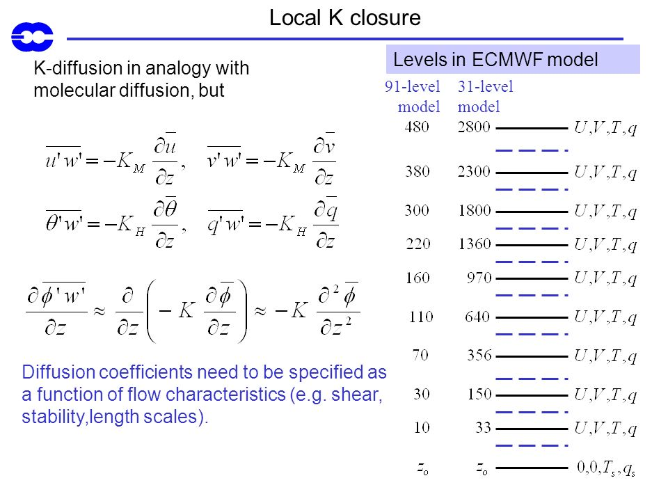 Local K closure 91-level model 31-level model Levels in ECMWF model K-diffusion in analogy with molecular diffusion, but Diffusion coefficients need t