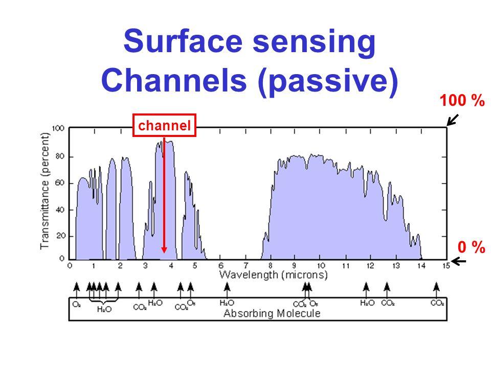 100 % 0 % channel Surface sensing Channels (passive)