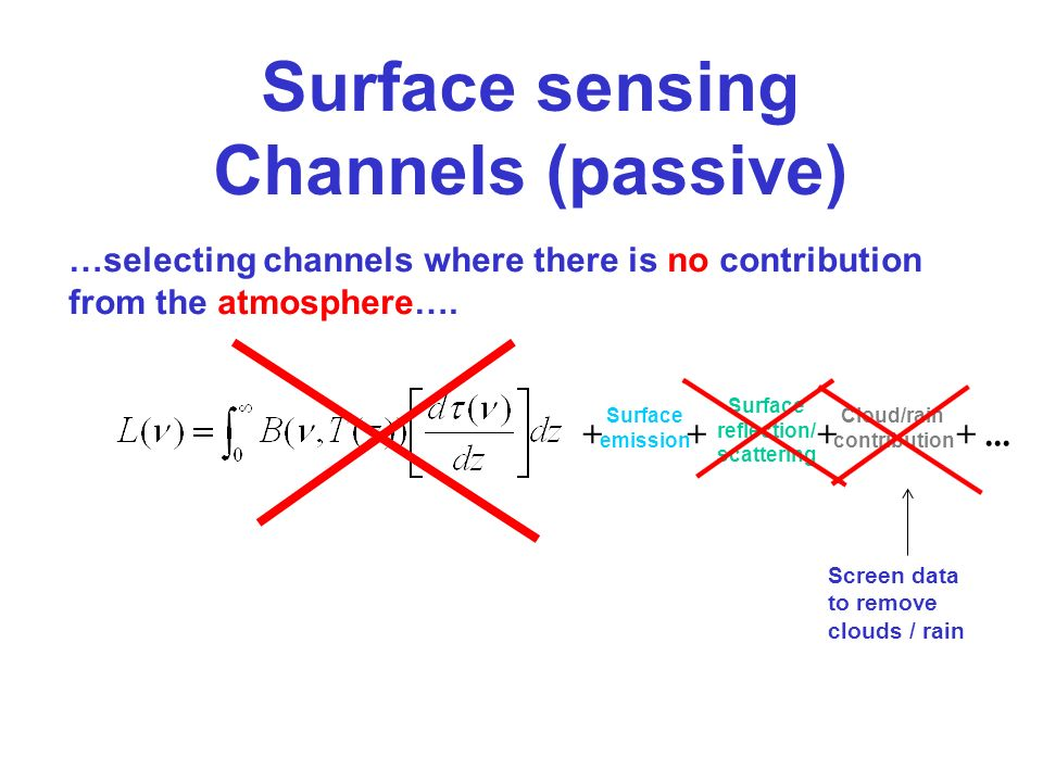 + Surface emission + Surface reflection/ scattering + Cloud/rain contribution +... Surface sensing Channels (passive) …selecting channels where there
