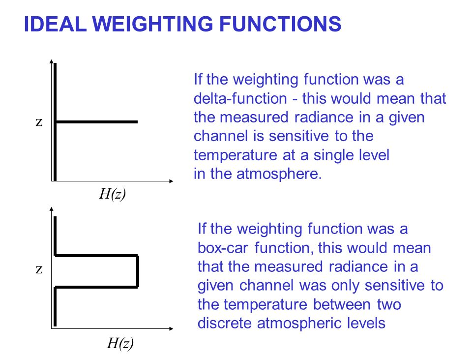 IDEAL WEIGHTING FUNCTIONS H(z) z If the weighting function was a delta-function - this would mean that the measured radiance in a given channel is sen