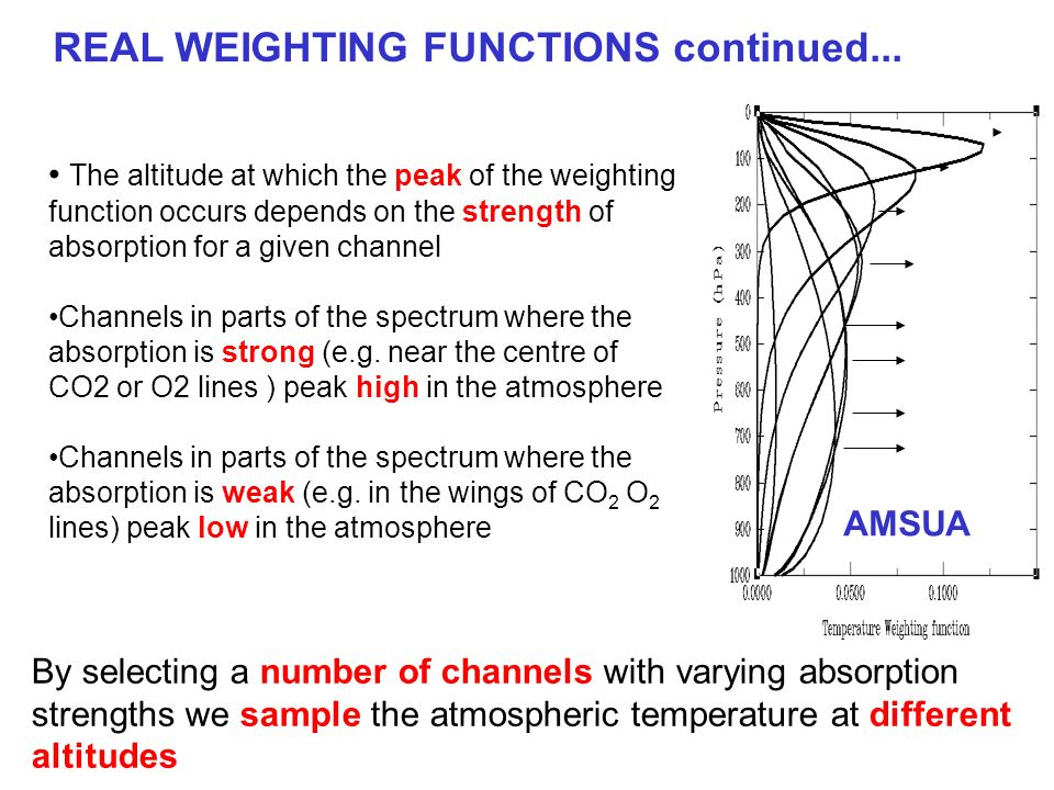 REAL WEIGHTING FUNCTIONS continued... The altitude at which the peak of the weighting function occurs depends on the strength of absorption for a give