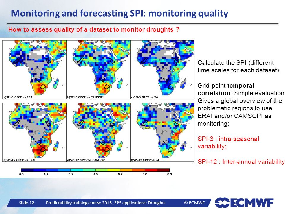 Slide 12 Predictability training course 2013, EPS applications: Droughts © ECMWF Monitoring and forecasting SPI: monitoring quality How to assess qual