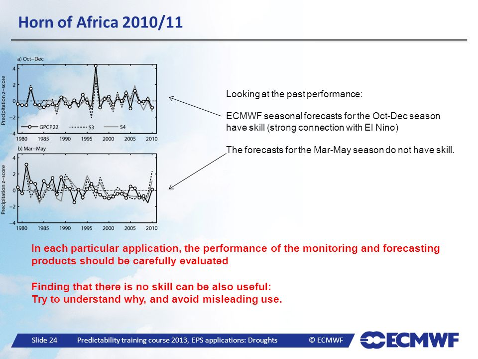 Slide 24 Predictability training course 2013, EPS applications: Droughts © ECMWF Horn of Africa 2010/11 Looking at the past performance: ECMWF seasona