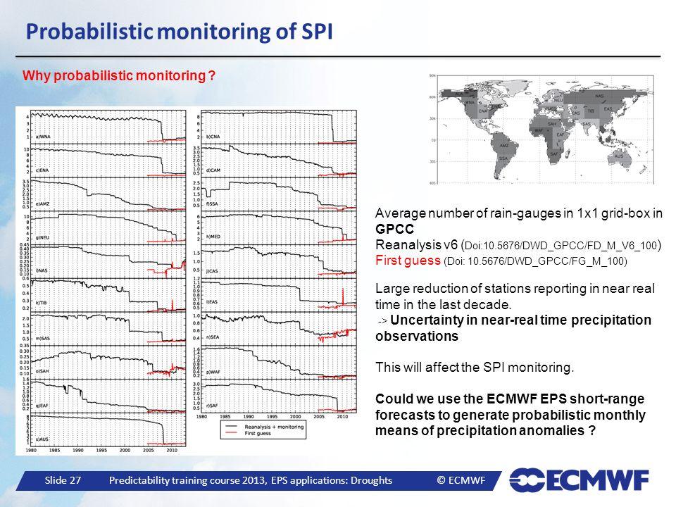 Slide 27 Predictability training course 2013, EPS applications: Droughts © ECMWF Probabilistic monitoring of SPI Why probabilistic monitoring ? Averag