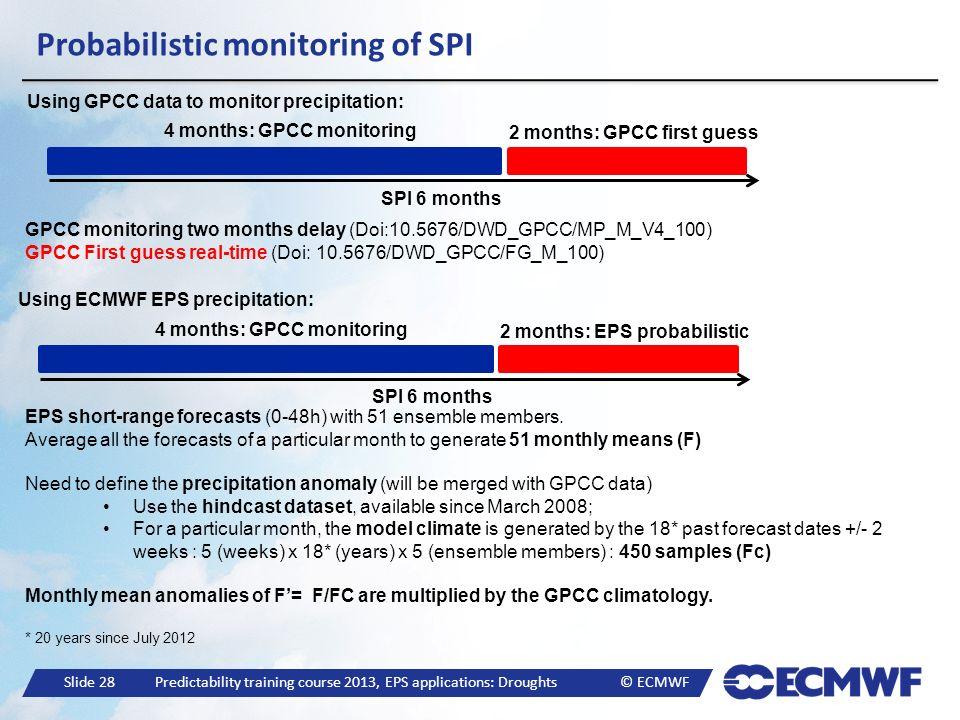 Slide 28 Predictability training course 2013, EPS applications: Droughts © ECMWF Probabilistic monitoring of SPI Using GPCC data to monitor precipitat