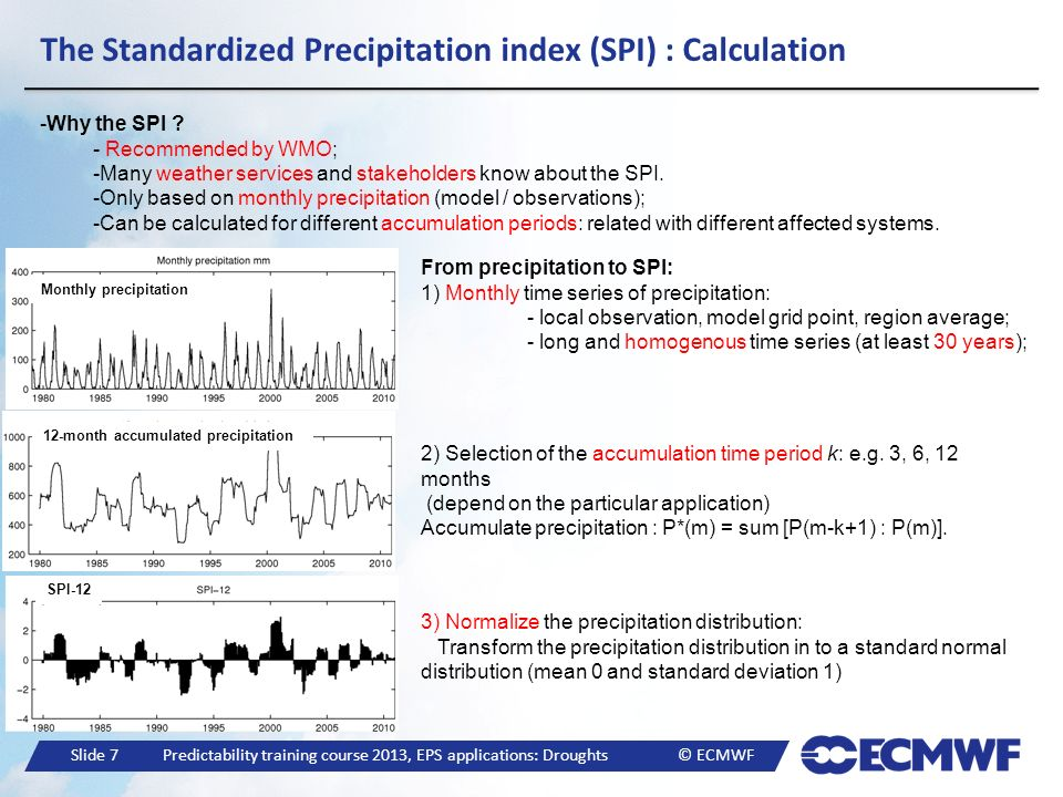 Slide 8 Predictability training course 2013, EPS applications: Droughts © ECMWF SPI: normalization Normalize the precipitation distribution: Transform the accumulated precipitation distribution in to a standard normal distribution (mean 0 and standard deviation 1).