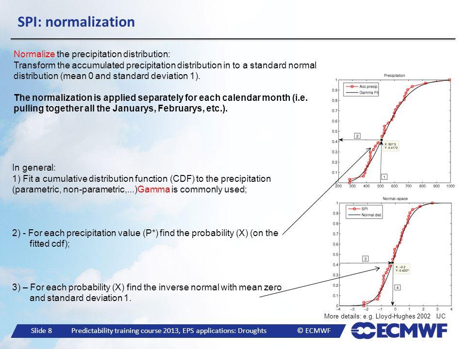 Slide 8 Predictability training course 2013, EPS applications: Droughts © ECMWF SPI: normalization Normalize the precipitation distribution: Transform