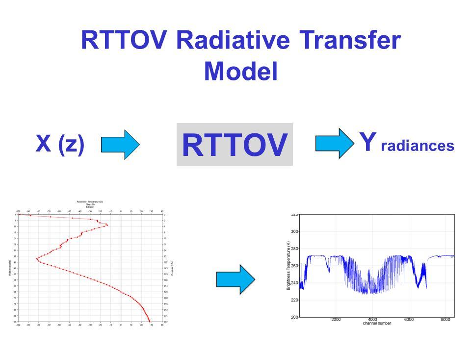 RTTOV Radiative Transfer Model Y radiances X (z) RTTOV