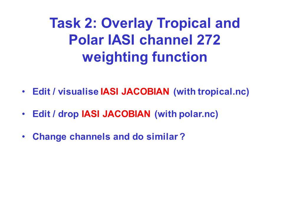 Task 2: Overlay Tropical and Polar IASI channel 272 weighting function Edit / visualise IASI JACOBIAN (with tropical.nc) Edit / drop IASI JACOBIAN (wi