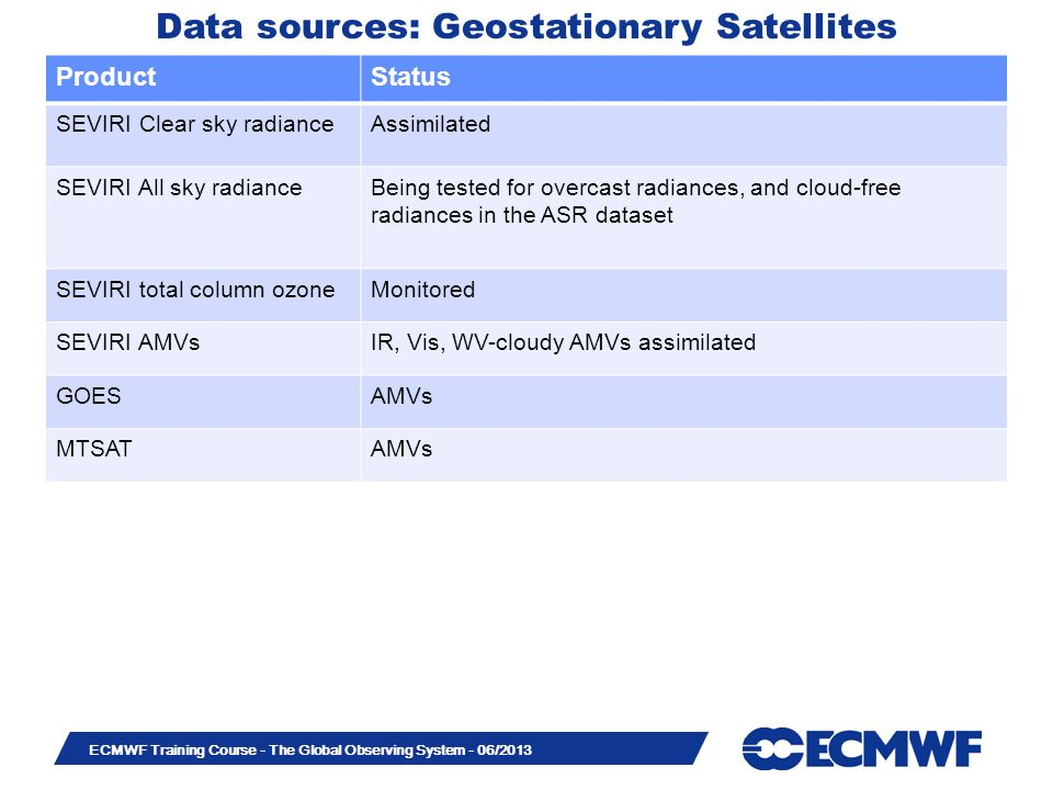 Slide 14 ECMWF Training Course - The Global Observing System - 06/2013 ProductStatus SEVIRI Clear sky radianceAssimilated SEVIRI All sky radianceBeing tested for overcast radiances, and cloud-free radiances in the ASR dataset SEVIRI total column ozoneMonitored SEVIRI AMVsIR, Vis, WV-cloudy AMVs assimilated GOESAMVs MTSATAMVs Data sources: Geostationary Satellites