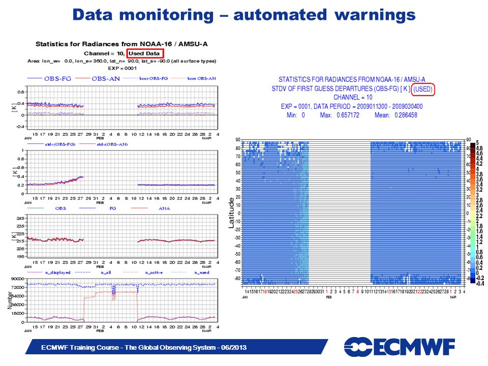 Slide 9 ECMWF Training Course - The Global Observing System - 06/2013 Satellite data monitoring Data monitoring – automated warnings